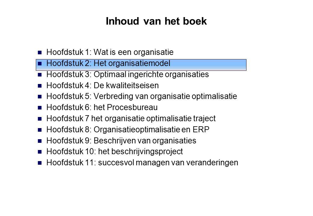 Inhoud van het boek Hoofdstuk 1: Wat is een organisatie Hoofdstuk 2: Het organisatiemodel Hoofdstuk 3: Optimaal ingerichte organisaties Hoofdstuk 4: D