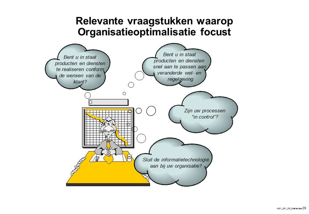 hd01_061_OK_Masterclass 29 Relevante vraagstukken waarop Organisatieoptimalisatie focust Bent u in staat producten en diensten te realiseren conform d