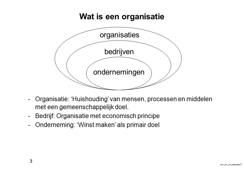 hd01_061_OK_Masterclass 3 3 Wat is een organisatie organisaties bedrijven ondernemingen -Organisatie: 'Huishouding' van mensen, processen en middelen