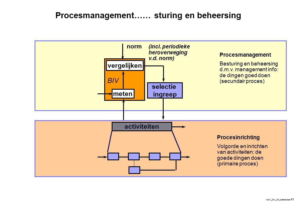 hd01_061_OK_Masterclass 41 meten vergelijken selectie ingreep norm (incl. periodieke heroverweging v.d. norm) activiteiten BIV Procesmanagement…… stur