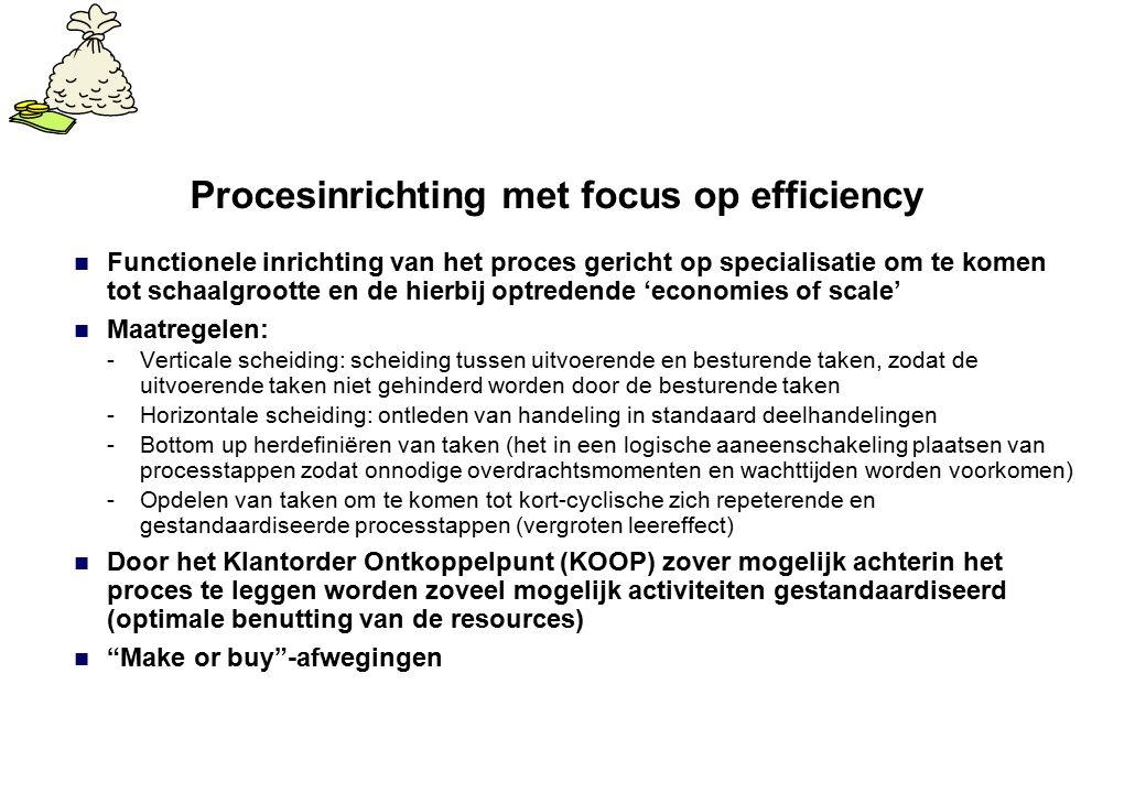 Procesinrichting met focus op efficiency Functionele inrichting van het proces gericht op specialisatie om te komen tot schaalgrootte en de hierbij op