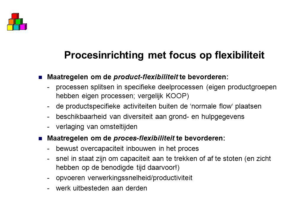 Procesinrichting met focus op flexibiliteit Maatregelen om de product-flexibiliteit te bevorderen: -processen splitsen in specifieke deelprocessen (ei