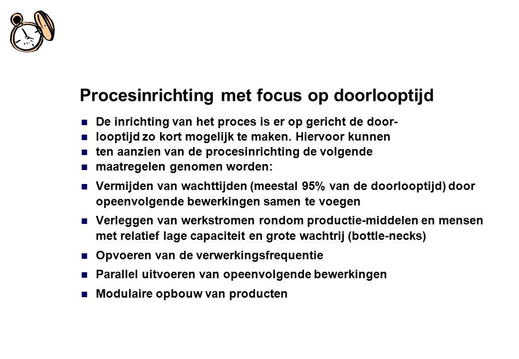 Procesinrichting met focus op doorlooptijd De inrichting van het proces is er op gericht de door- looptijd zo kort mogelijk te maken. Hiervoor kunnen