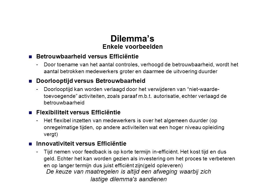 Dilemma's Enkele voorbeelden Betrouwbaarheid versus Efficiëntie -Door toename van het aantal controles, verhoogd de betrouwbaarheid, wordt het aantal
