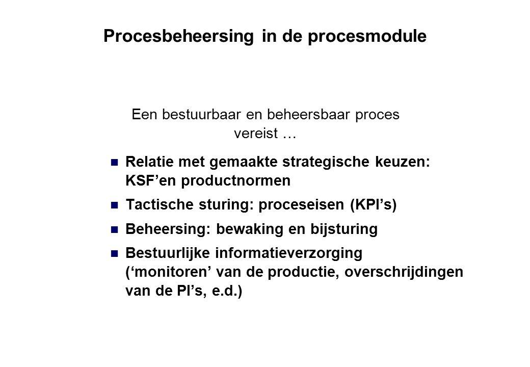 Procesbeheersing in de procesmodule Relatie met gemaakte strategische keuzen: KSF'en productnormen Tactische sturing: proceseisen (KPI's) Beheersing: