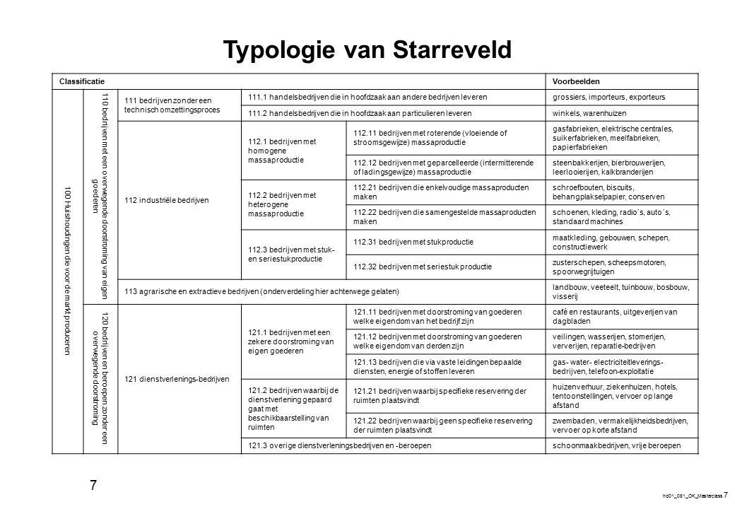 hd01_061_OK_Masterclass 7 7 Typologie van Starreveld ClassificatieVoorbeelden 100 Huishoudingen die voor de markt produceren 110 bedrijven met een ove