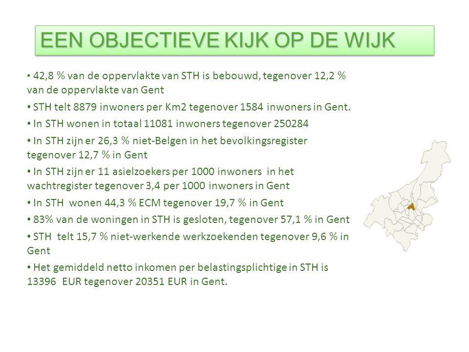 EEN OBJECTIEVE KIJK OP DE WIJK 42,8 % van de oppervlakte van STH is bebouwd, tegenover 12,2 % van de oppervlakte van Gent STH telt 8879 inwoners per Km2 tegenover 1584 inwoners in Gent.