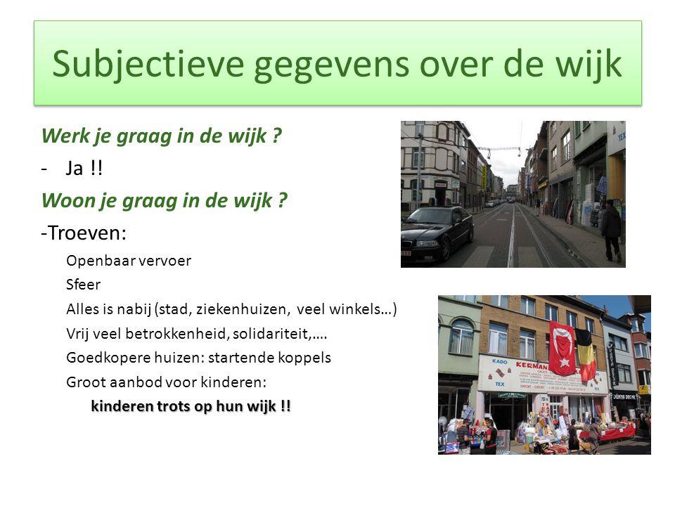 Subjectieve gegevens over de wijk Werk je graag in de wijk .
