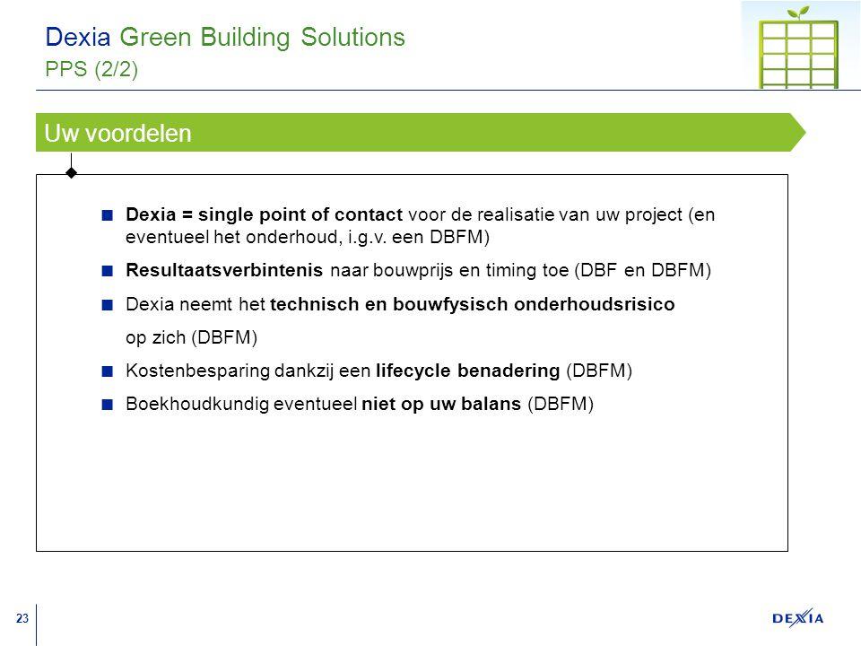 23 A A A A A A A A A A A A A A A A A A Uw voordelen Dexia Green Building Solutions Dexia = single point of contact voor de realisatie van uw project (en eventueel het onderhoud, i.g.v.