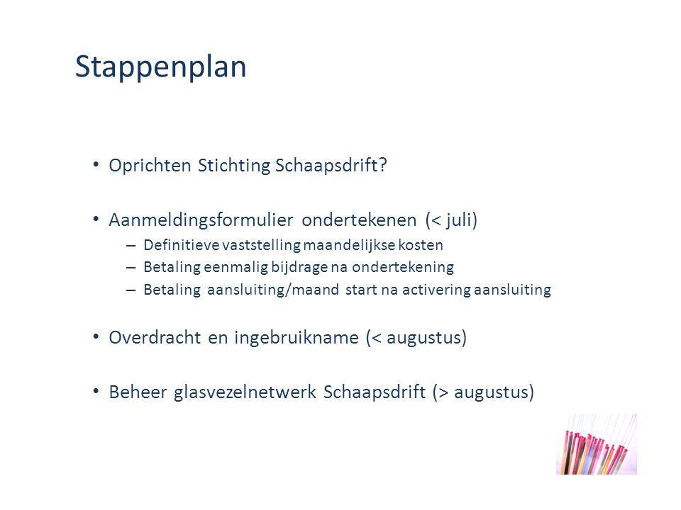 Stappenplan Oprichten Stichting Schaapsdrift.