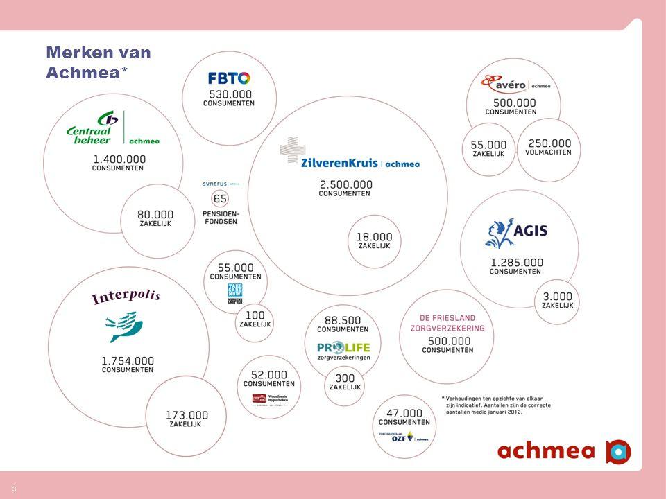 34 en ook als onderdeel van het groter geheel, de ZIPs ZorgInkoopPakket: kwaliteit, betaalbaarheid èn betrokkenheid van klanten Door standaardisatie van het inkoopproces vallen afwijkingen (problemen) op.