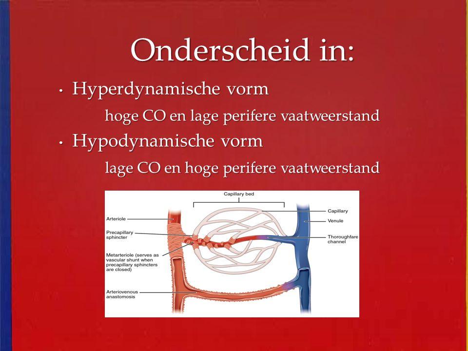 Hyperdynamische vorm Hyperdynamische vorm hoge CO en lage perifere vaatweerstand Hypodynamische vorm Hypodynamische vorm lage CO en hoge perifere vaat