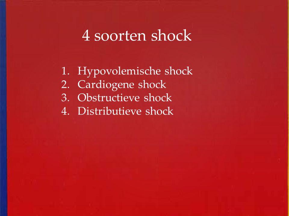 4 soorten shock 1.Hypovolemische shock 2.Cardiogene shock 3.Obstructieve shock 4.Distributieve shock