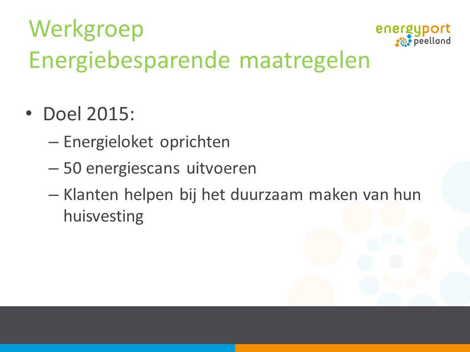Werkgroep Energiebesparende maatregelen Doel 2015: – Energieloket oprichten – 50 energiescans uitvoeren – Klanten helpen bij het duurzaam maken van hun huisvesting