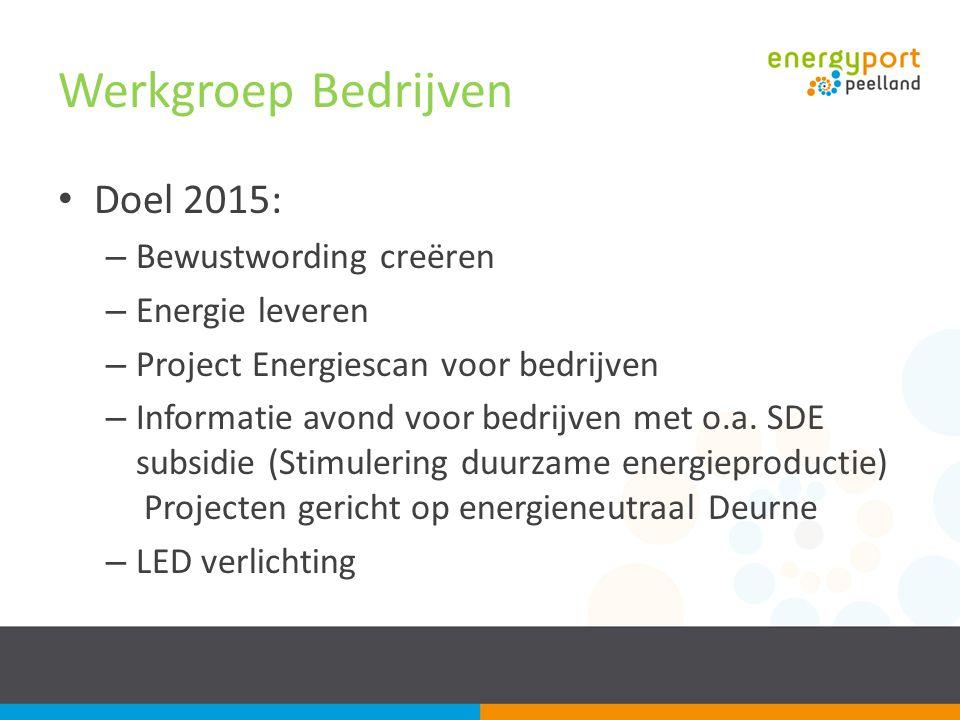 Werkgroep Bedrijven Doel 2015: – Bewustwording creëren – Energie leveren – Project Energiescan voor bedrijven – Informatie avond voor bedrijven met o.a.