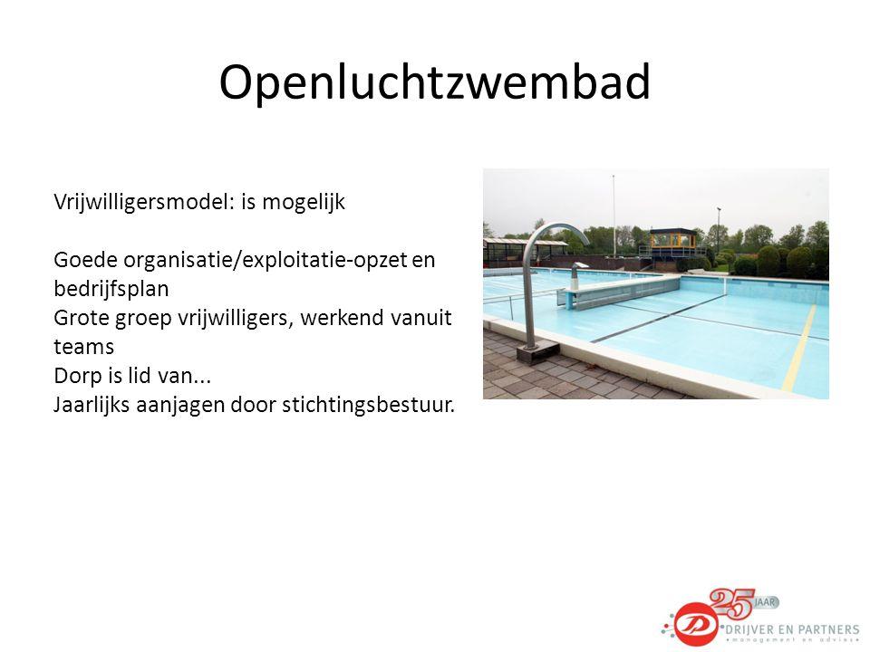 Openluchtzwembad Vrijwilligersmodel: is mogelijk Goede organisatie/exploitatie-opzet en bedrijfsplan Grote groep vrijwilligers, werkend vanuit teams Dorp is lid van...