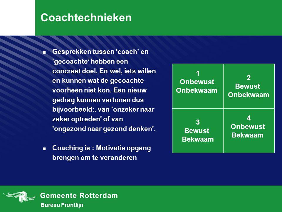 Bureau Frontlijn Coachtechnieken.