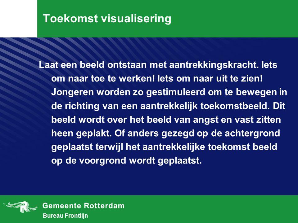 Bureau Frontlijn Toekomst visualisering Laat een beeld ontstaan met aantrekkingskracht.