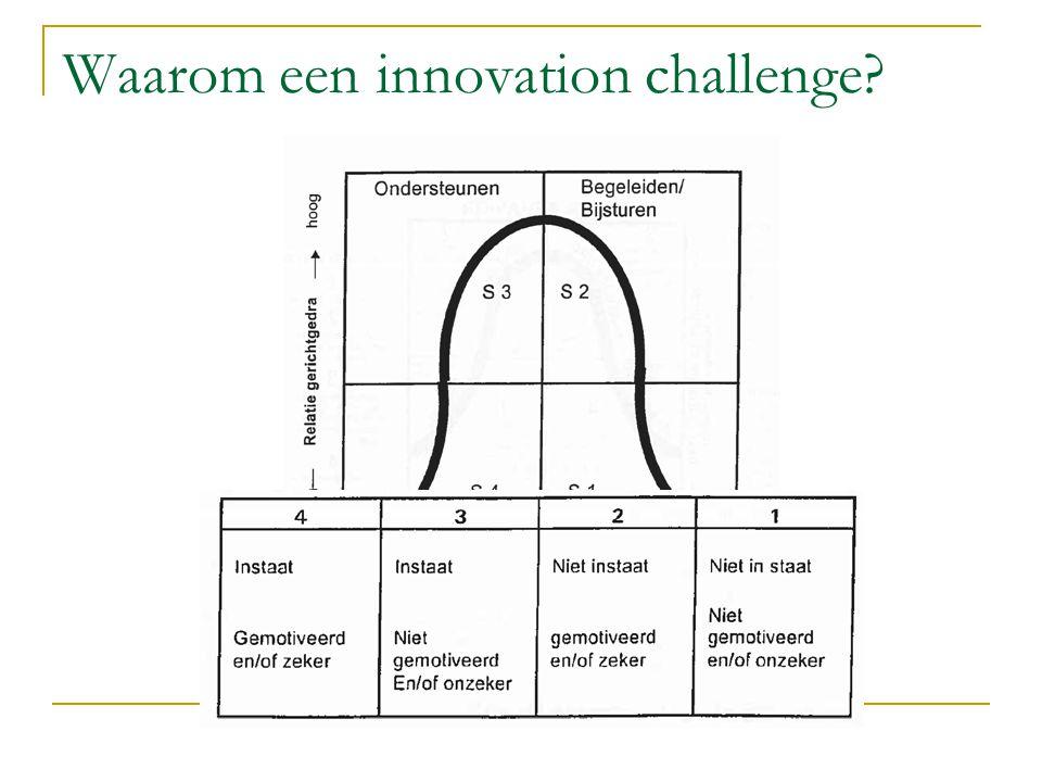 Waarom een innovation challenge?