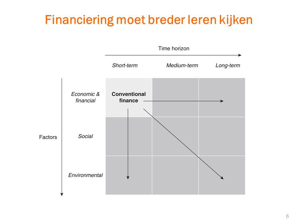 6 Financiering moet breder leren kijken