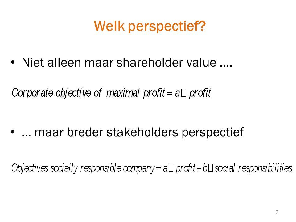 Welk perspectief? Niet alleen maar shareholder value …. … maar breder stakeholders perspectief 9