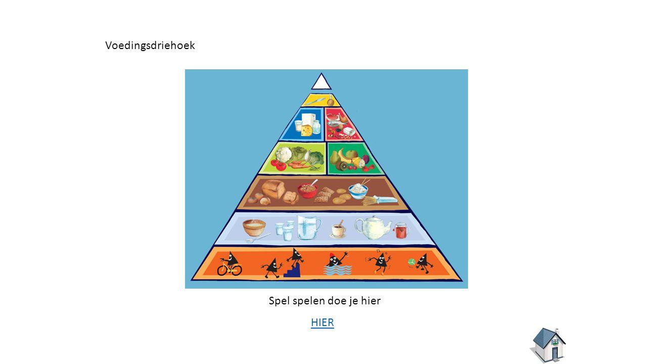 Voedingsdriehoek HIER Spel spelen doe je hier