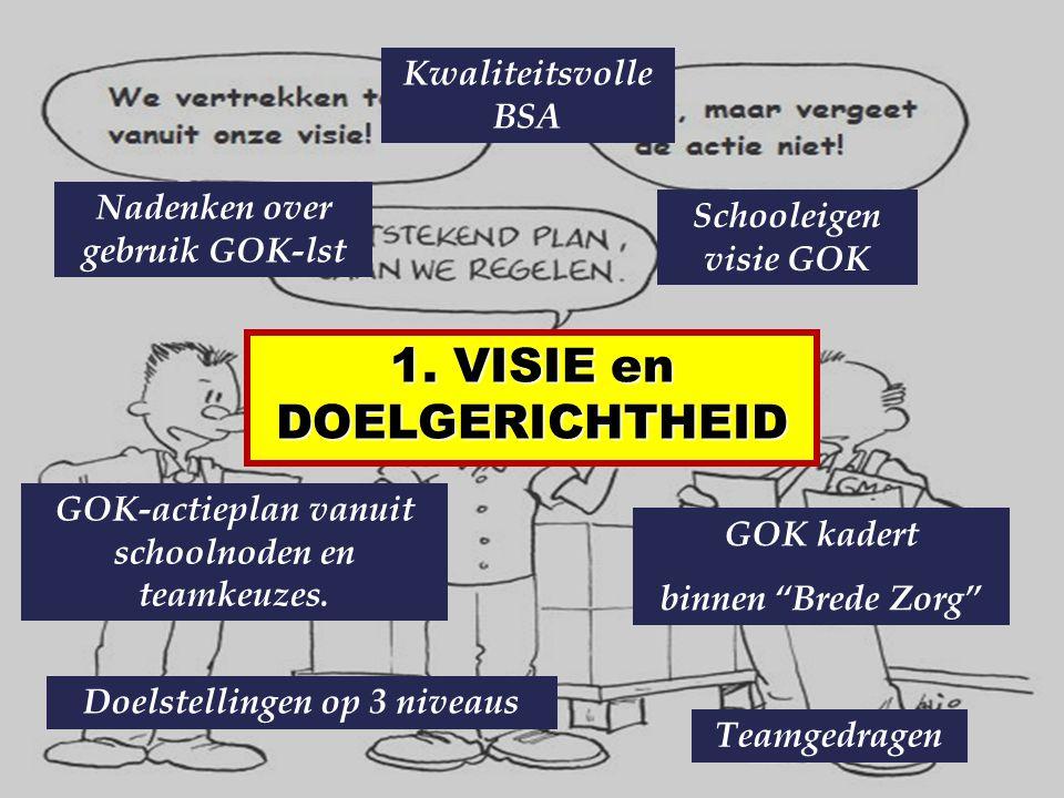 1. VISIE en DOELGERICHTHEID Nadenken over gebruik GOK-lst Kwaliteitsvolle BSA Schooleigen visie GOK GOK-actieplan vanuit schoolnoden en teamkeuzes. Do