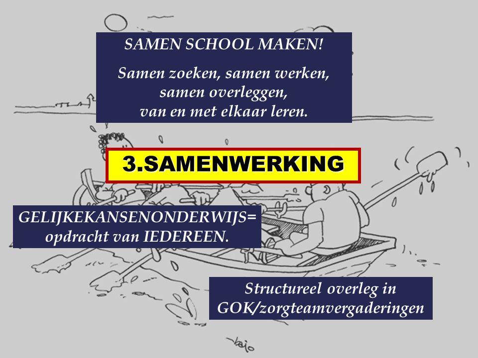 3.SAMENWERKING SAMEN SCHOOL MAKEN! Samen zoeken, samen werken, samen overleggen, van en met elkaar leren. GELIJKEKANSENONDERWIJS= opdracht van IEDEREE