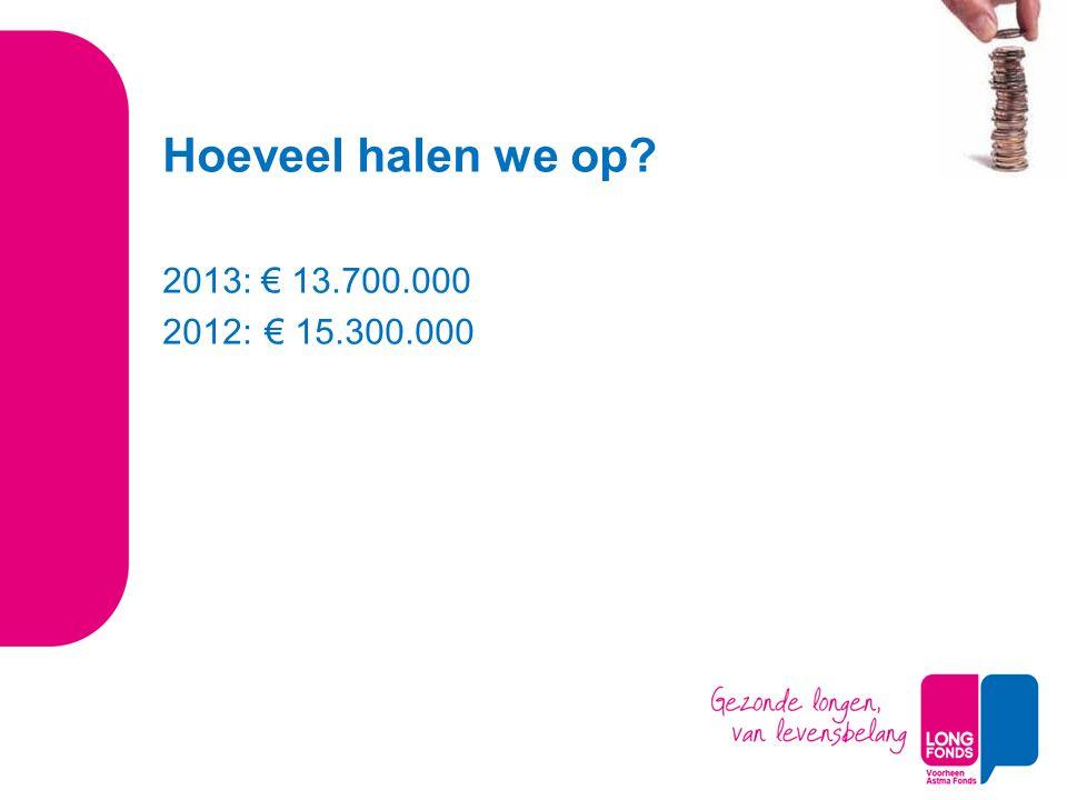 Hoeveel halen we op 2013: € 13.700.000 2012:€ 15.300.000