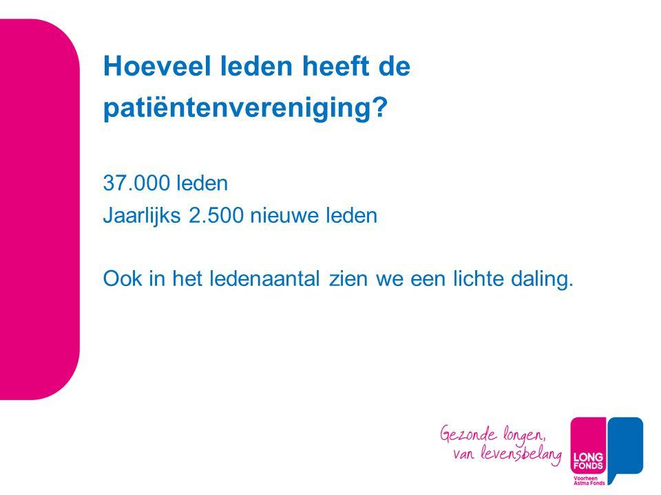 Hoeveel leden heeft de patiëntenvereniging.
