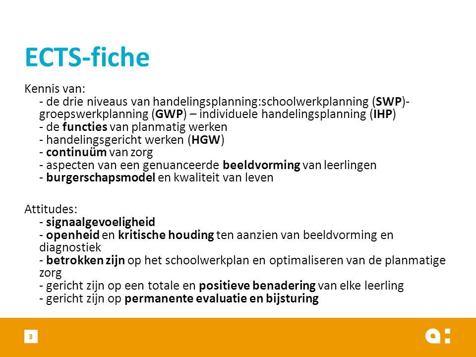 Kennis van: - de drie niveaus van handelingsplanning:schoolwerkplanning (SWP)- groepswerkplanning (GWP) – individuele handelingsplanning (IHP) - de fu