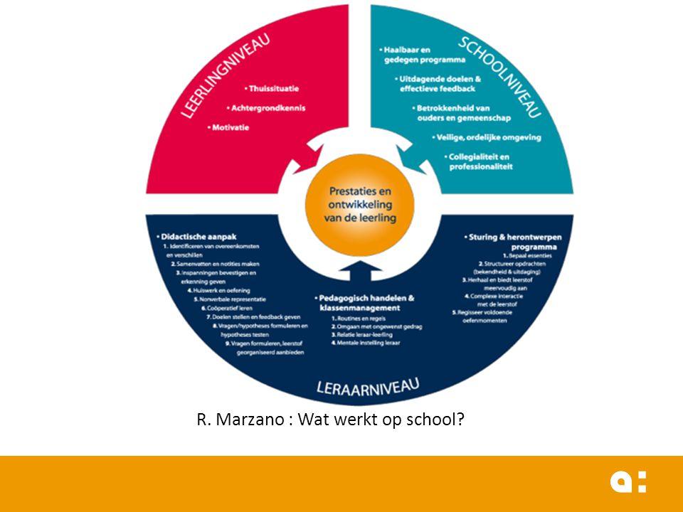 R. Marzano : Wat werkt op school?