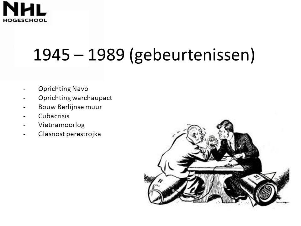 1945 – 1989 (gebeurtenissen) -Oprichting Navo -Oprichting warchaupact -Bouw Berlijnse muur -Cubacrisis -Vietnamoorlog -Glasnost perestrojka