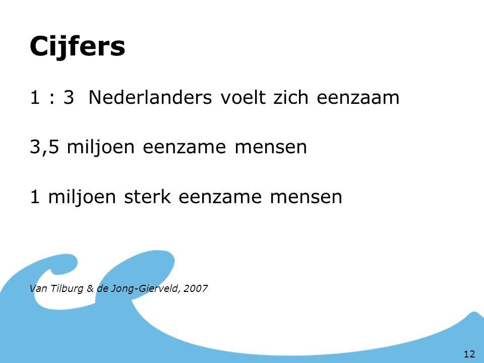 Cijfers 1 : 3 Nederlanders voelt zich eenzaam 3,5 miljoen eenzame mensen 1 miljoen sterk eenzame mensen Van Tilburg & de Jong-Gierveld, 2007 12