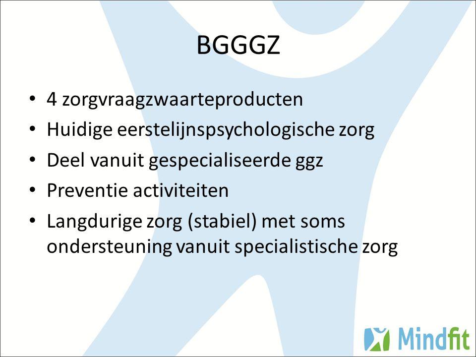 BGGGZ 4 zorgvraagzwaarteproducten Huidige eerstelijnspsychologische zorg Deel vanuit gespecialiseerde ggz Preventie activiteiten Langdurige zorg (stab