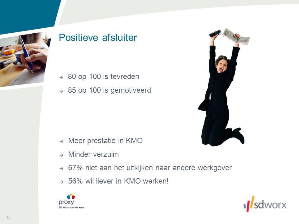 Positieve afsluiter 80 op 100 is tevreden 85 op 100 is gemotiveerd 13 Meer prestatie in KMO Minder verzuim 67% niet aan het uitkijken naar andere werk