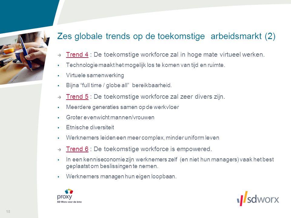 18 Zes globale trends op de toekomstige arbeidsmarkt (2) Trend 4 : De toekomstige workforce zal in hoge mate virtueel werken.  Technologie maakt het