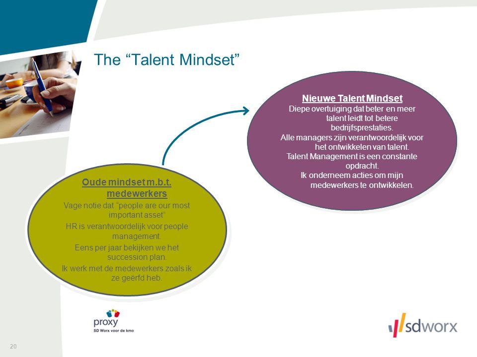 """20 The """"Talent Mindset"""" Nieuwe Talent Mindset Diepe overtuiging dat beter en meer talent leidt tot betere bedrijfsprestaties. Alle managers zijn veran"""