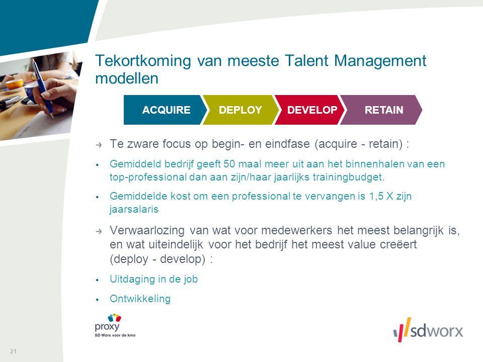 21 Tekortkoming van meeste Talent Management modellen Te zware focus op begin- en eindfase (acquire - retain) :  Gemiddeld bedrijf geeft 50 maal meer