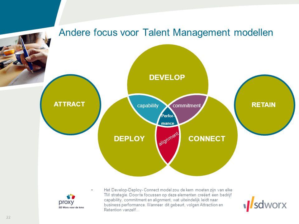 22 Andere focus voor Talent Management modellen D E P L O Y CONNECT DEVELOP capability commitment CONNECT DEPLOY DEVELOP ATTRACT RETAIN capability com