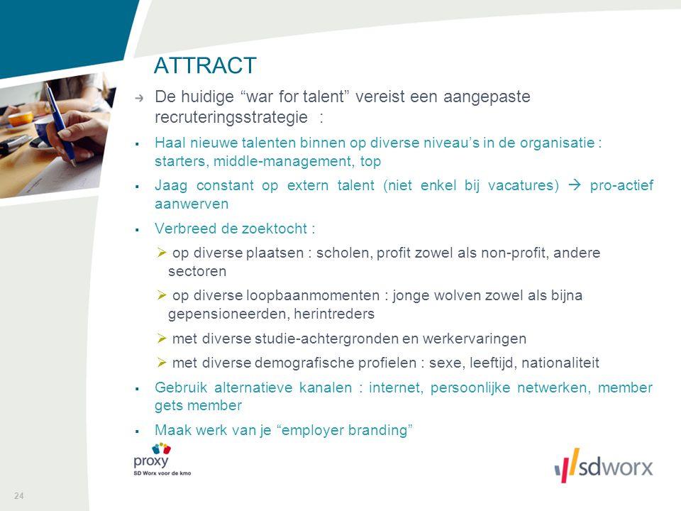 """24 ATTRACT De huidige """"war for talent"""" vereist een aangepaste recruteringsstrategie :  Haal nieuwe talenten binnen op diverse niveau's in de organisa"""
