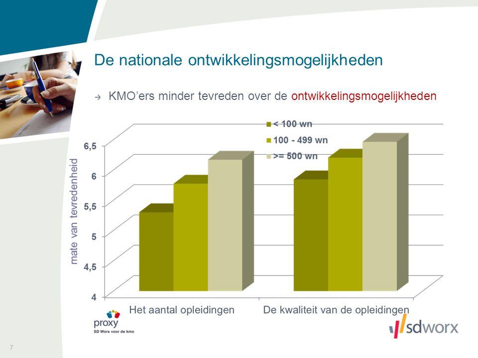 De nationale ontwikkelingsmogelijkheden KMO'ers minder tevreden over de ontwikkelingsmogelijkheden 7