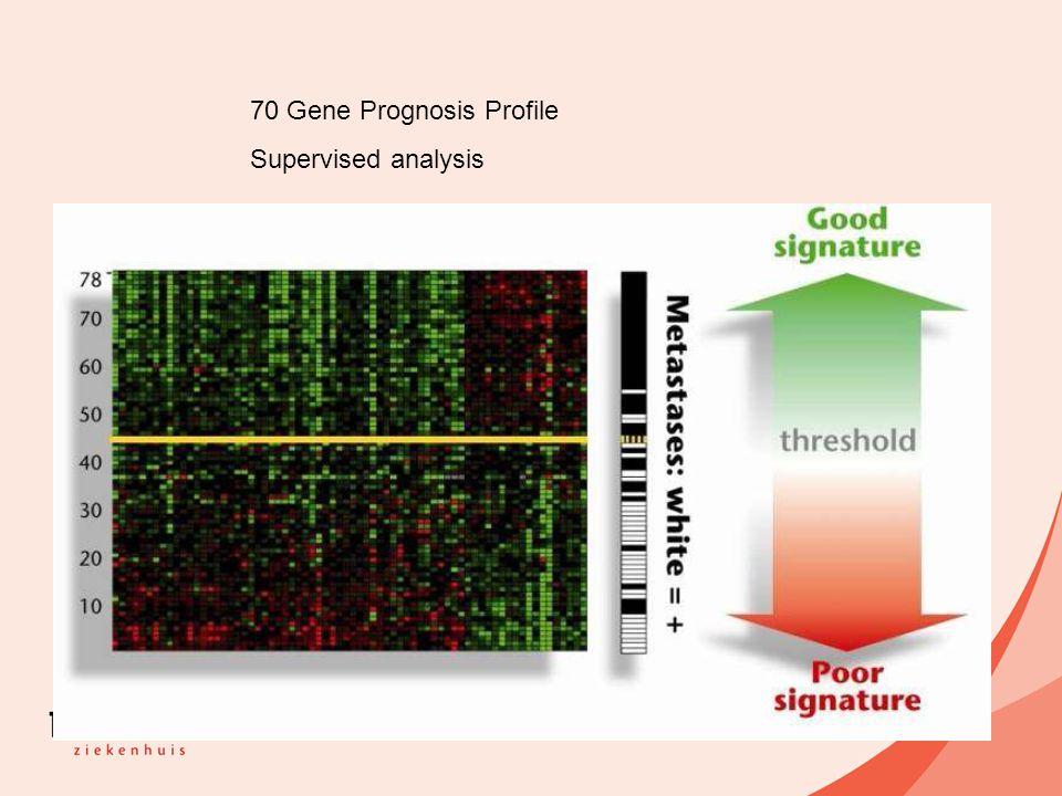 70 Gene Prognosis Profile Supervised analysis