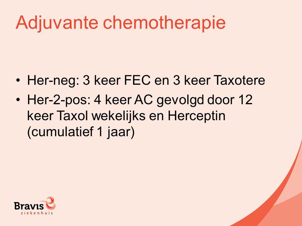 Adjuvante chemotherapie Her-neg: 3 keer FEC en 3 keer Taxotere Her-2-pos: 4 keer AC gevolgd door 12 keer Taxol wekelijks en Herceptin (cumulatief 1 ja