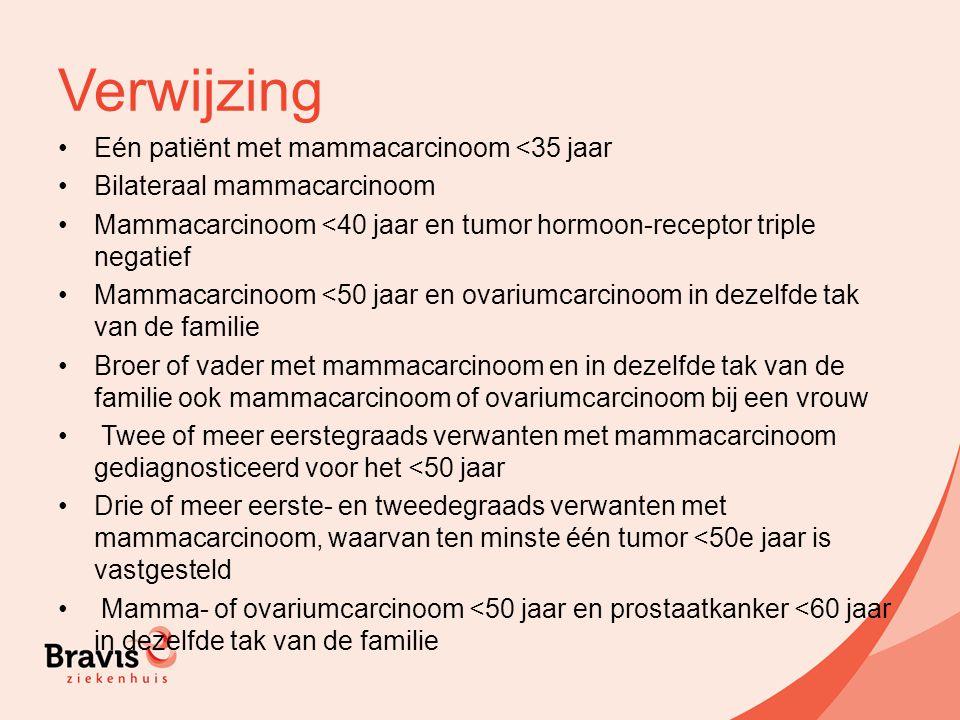 Verwijzing Eén patiënt met mammacarcinoom <35 jaar Bilateraal mammacarcinoom Mammacarcinoom <40 jaar en tumor hormoon-receptor triple negatief Mammaca