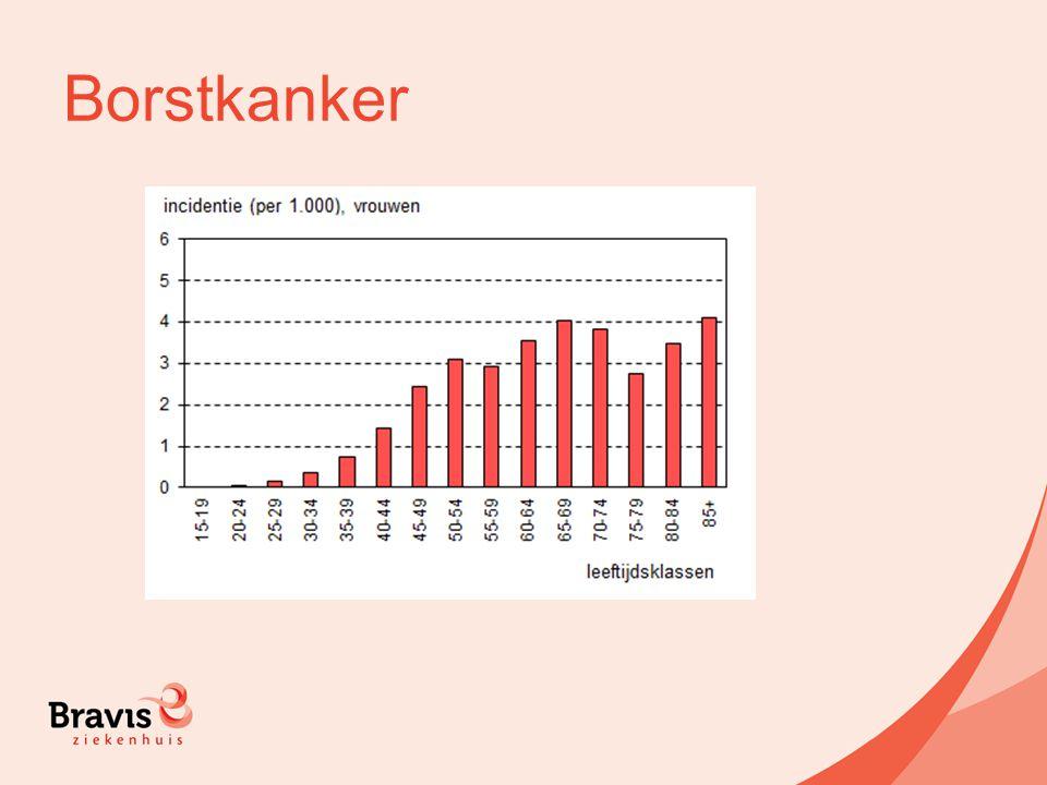 Omgeving Partner (www.houvastvoorelkaar.nl) Kinderen - Kankerspoken.nl - ErasmusMC- Doe-boek Werk