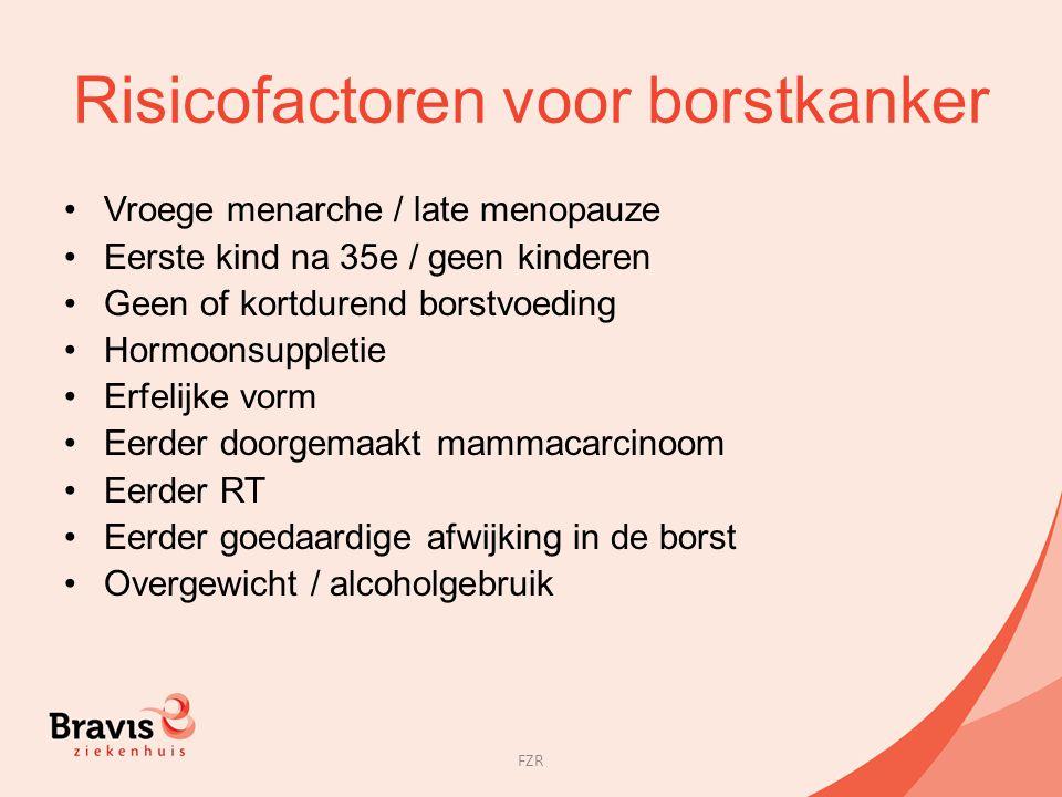 FZR Risicofactoren voor borstkanker Vroege menarche / late menopauze Eerste kind na 35e / geen kinderen Geen of kortdurend borstvoeding Hormoonsupplet