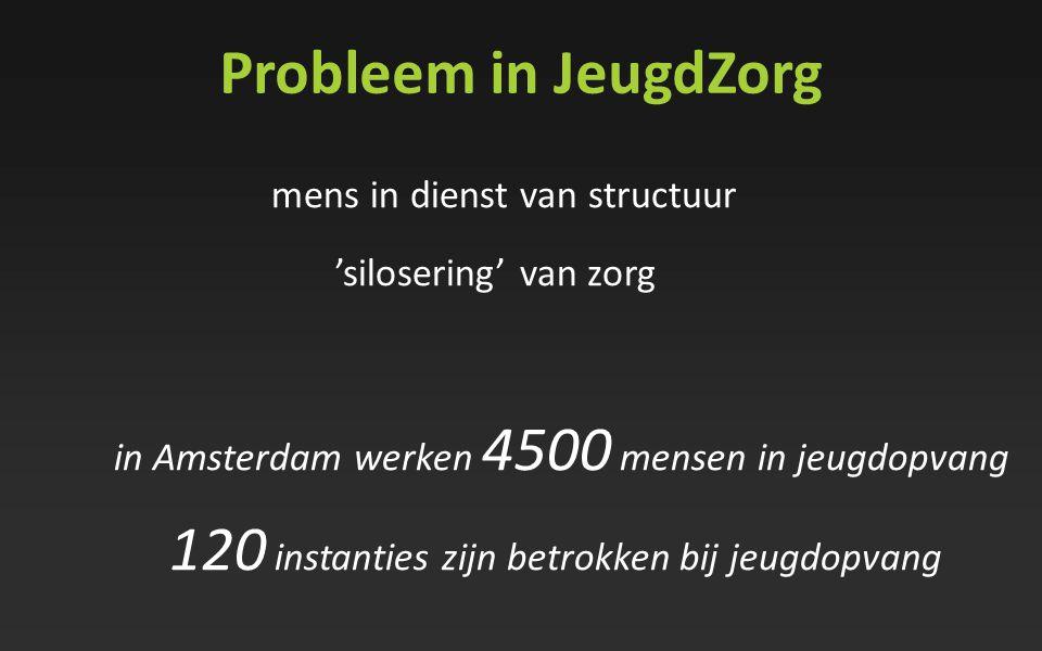 Probleem in JeugdZorg mens in dienst van structuur 'silosering' van zorg in Amsterdam werken 4500 mensen in jeugdopvang 120 instanties zijn betrokken