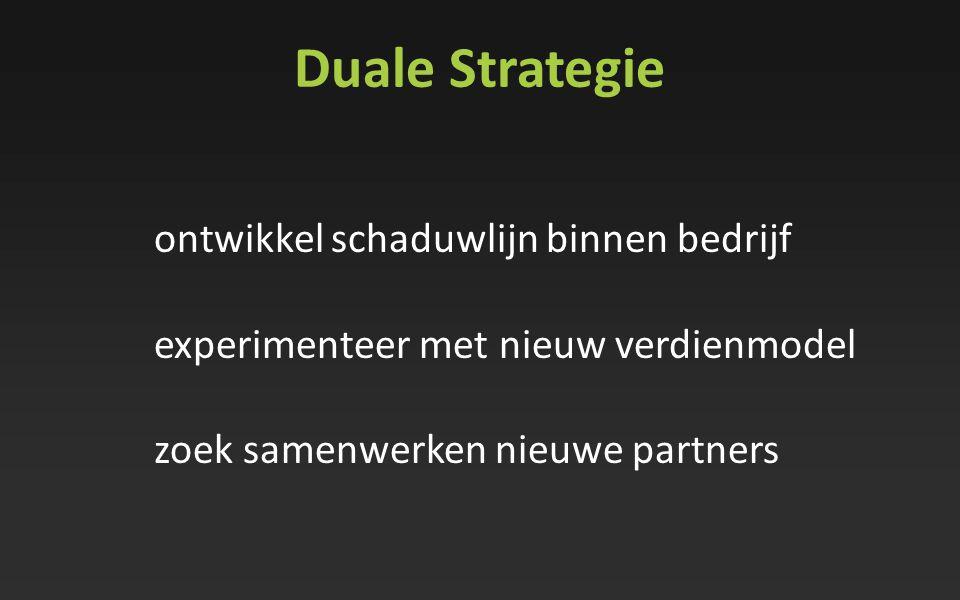 ontwikkel schaduwlijn binnen bedrijf experimenteer met nieuw verdienmodel zoek samenwerken nieuwe partners Duale Strategie