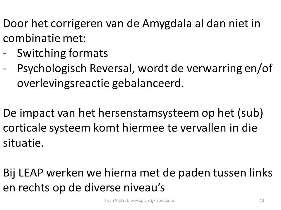 Door het corrigeren van de Amygdala al dan niet in combinatie met: -Switching formats -Psychologisch Reversal, wordt de verwarring en/of overlevingsre